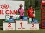 Чемпионат С-Пб 2014, 18/05/2014
